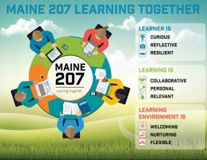 Maine207 Strategy FINAL
