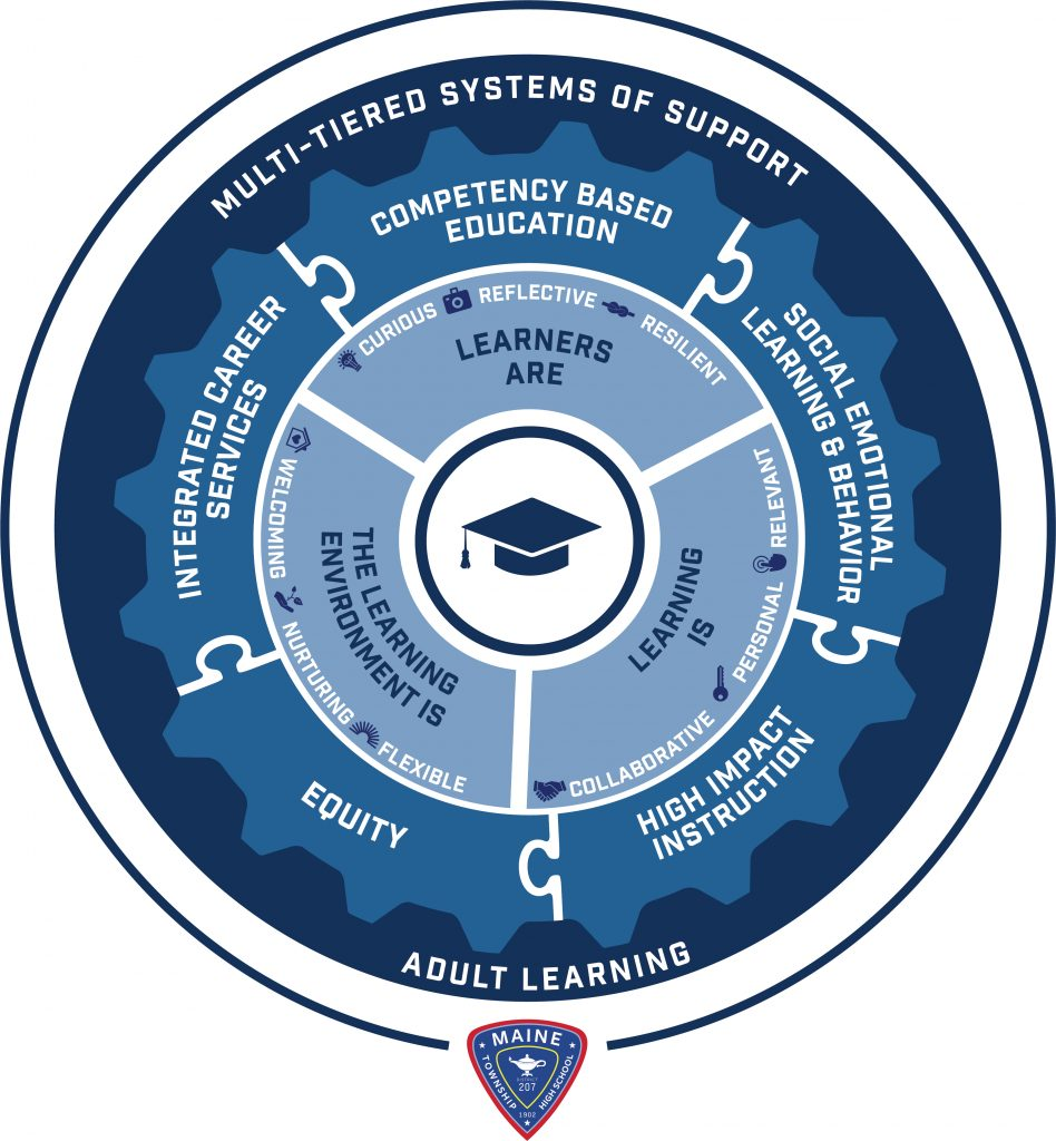 SYSTEMS OF SUPPORTrv hires